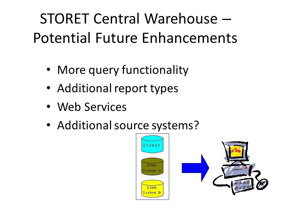 STORET Central Warehouse – Potential Future Enhancements