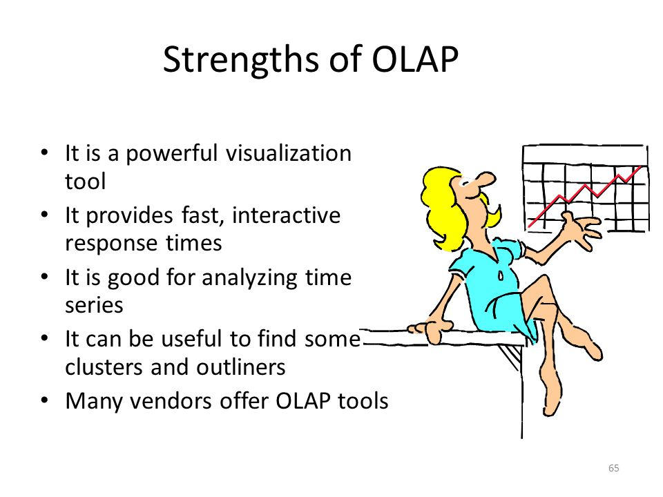 Strengths of OLAP It is a powerful visualization tool