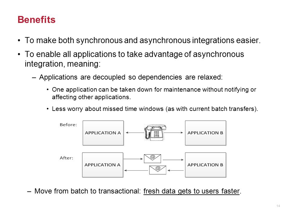 Benefits To make both synchronous and asynchronous integrations easier.