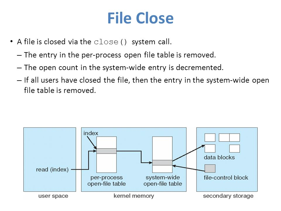 File Close A file is closed via the close() system call.