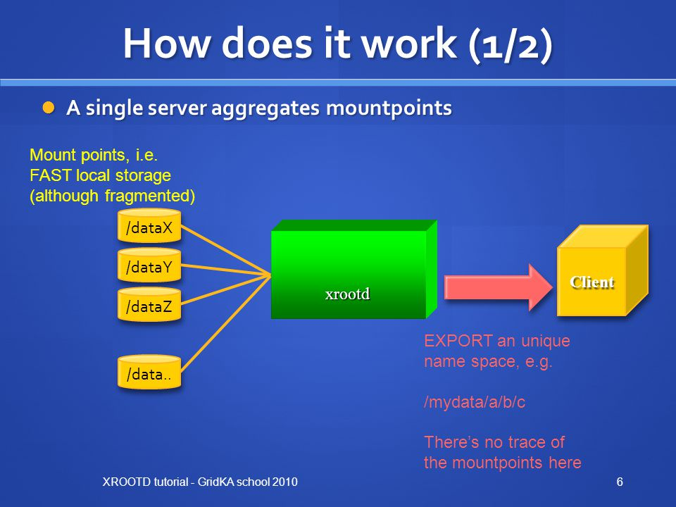 How does it work (1/2) A single server aggregates mountpoints