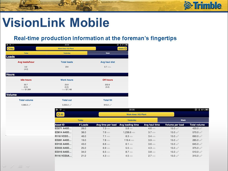 VisionLink Mobile Real-time production information at the foreman's fingertips