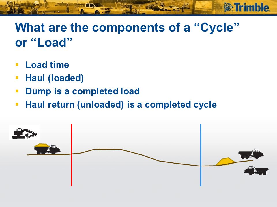 What are the components of a Cycle or Load