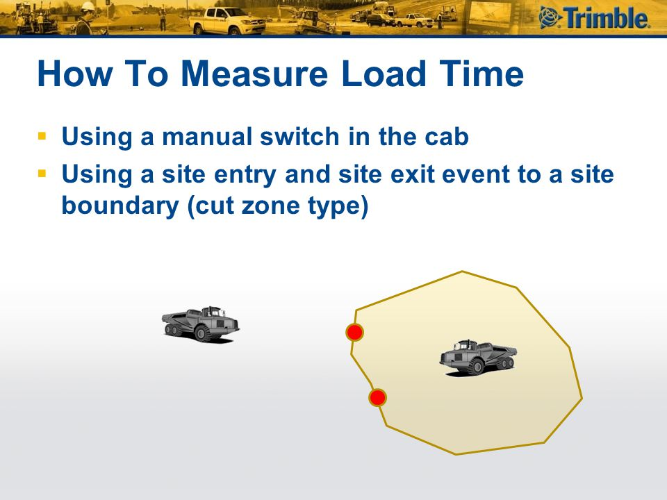 How To Measure Load Time