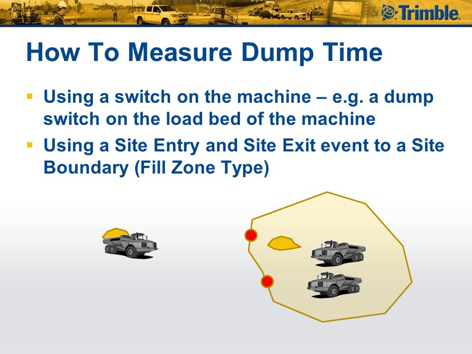 How To Measure Dump Time