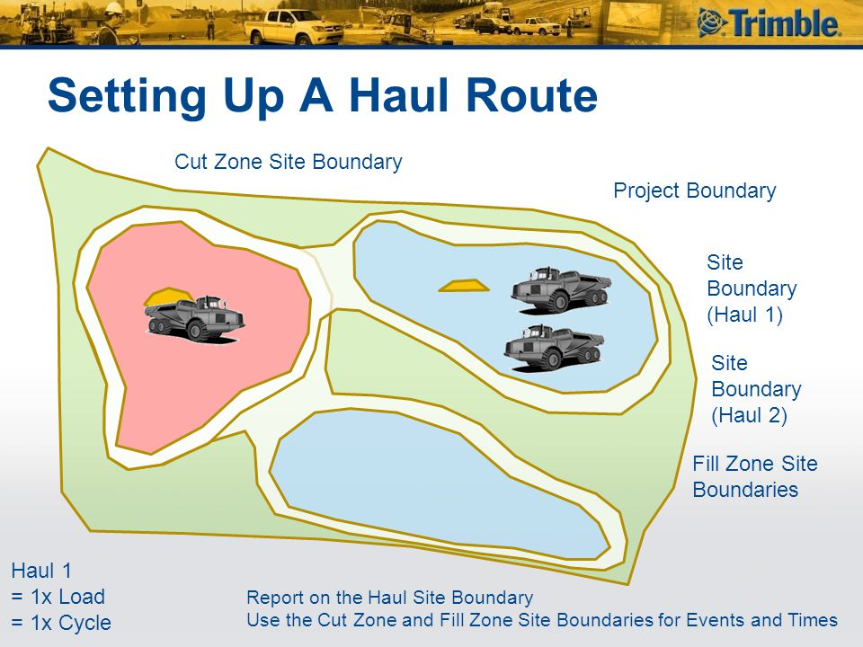 Setting Up A Haul Route Cut Zone Site Boundary Project Boundary Site