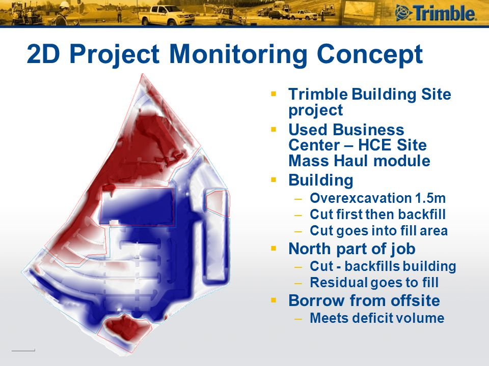 2D Project Monitoring Concept