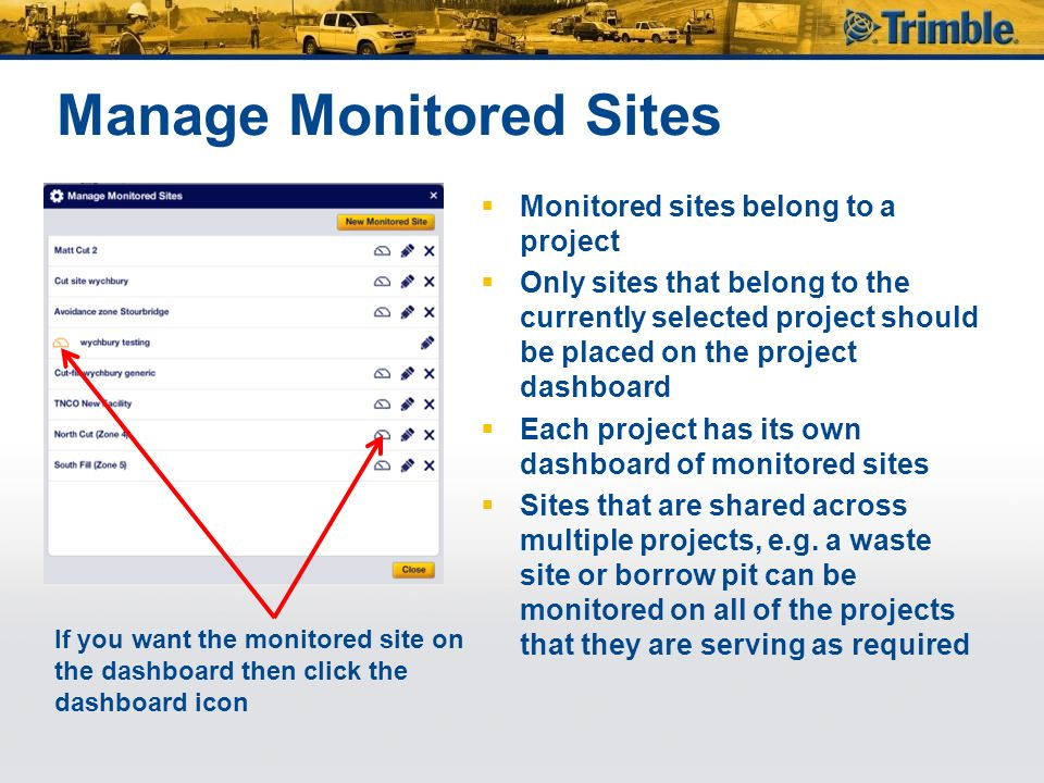 Manage Monitored Sites