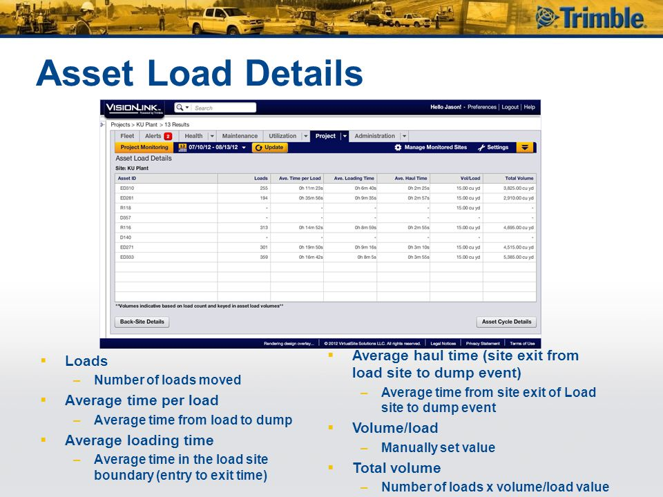Asset Load Details Average haul time (site exit from load site to dump event) Average time from site exit of Load site to dump event.