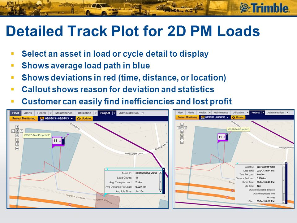 Detailed Track Plot for 2D PM Loads