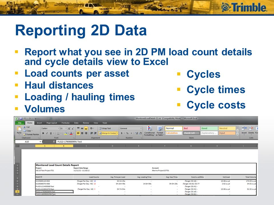 Reporting 2D Data Cycles Cycle times Cycle costs