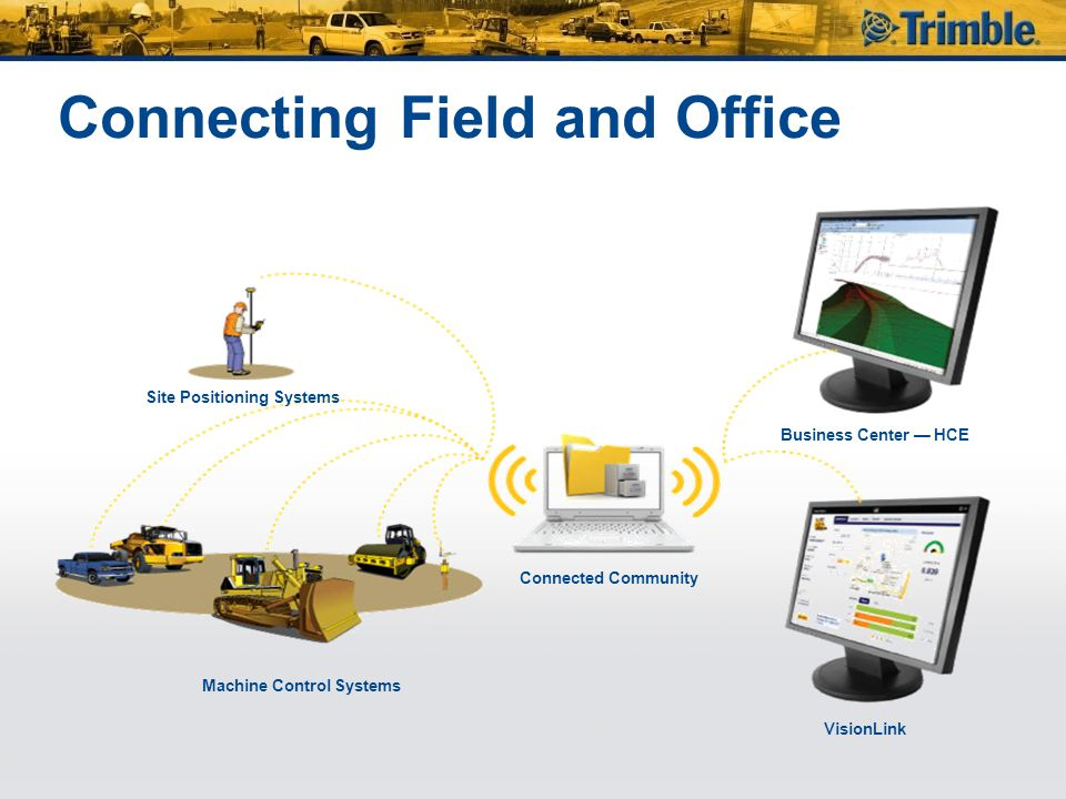 Connecting Field and Office