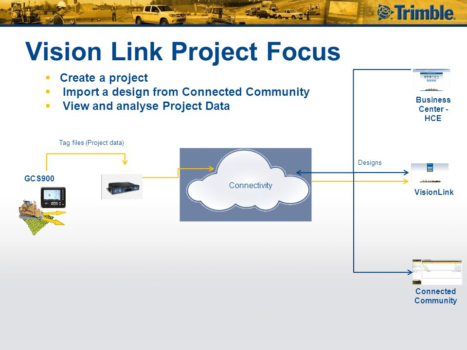 Vision Link Project Focus