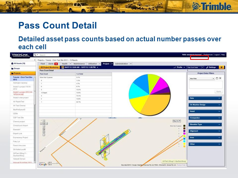 Pass Count Detail Detailed asset pass counts based on actual number passes over each cell