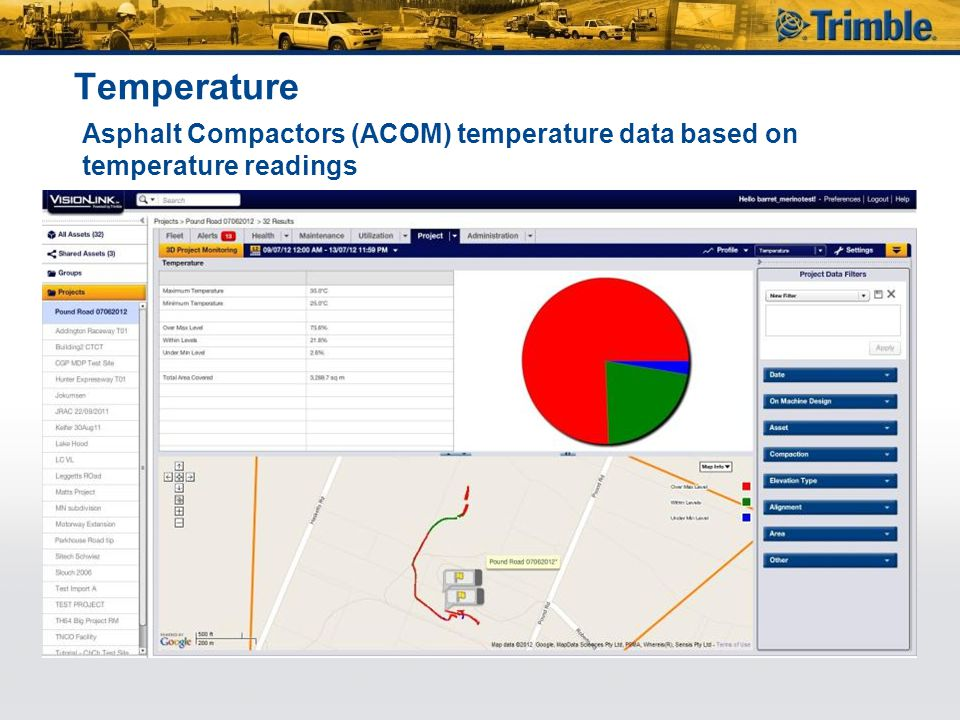 Temperature Asphalt Compactors (ACOM) temperature data based on temperature readings