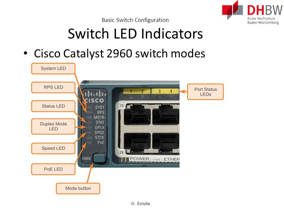 Basic Switch Configuration Switch LED Indicators