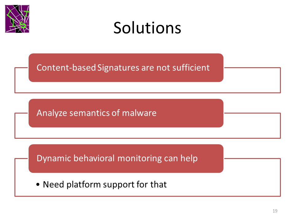 Solutions Content-based Signatures are not sufficient