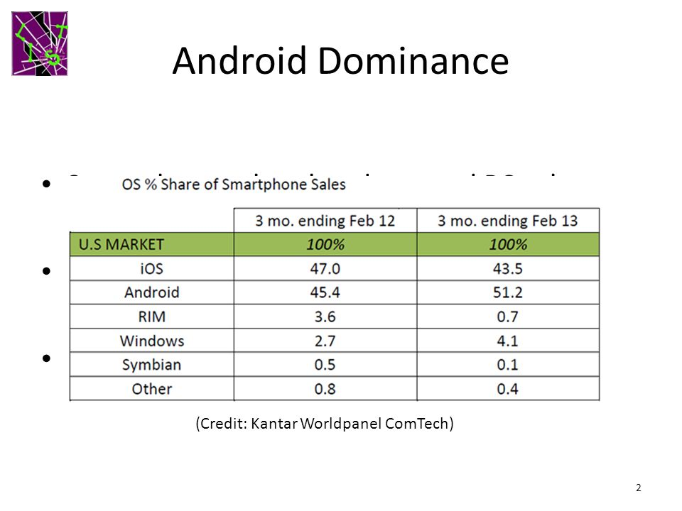 Android Dominance Smartphone sales already exceed PC sales