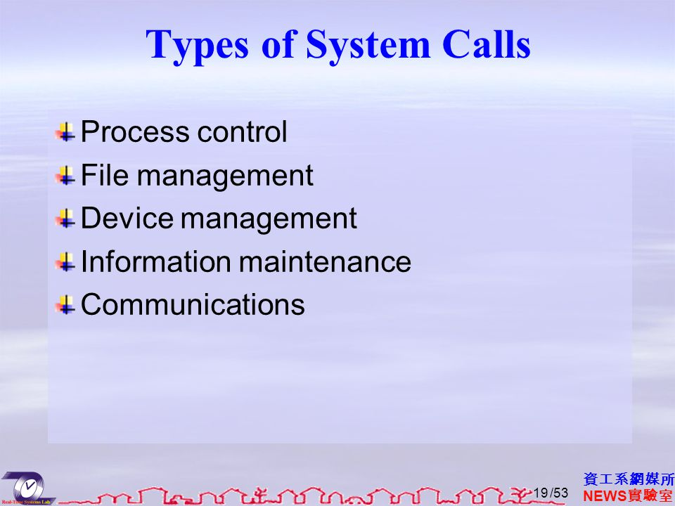 Examples of Windows and Unix System Calls