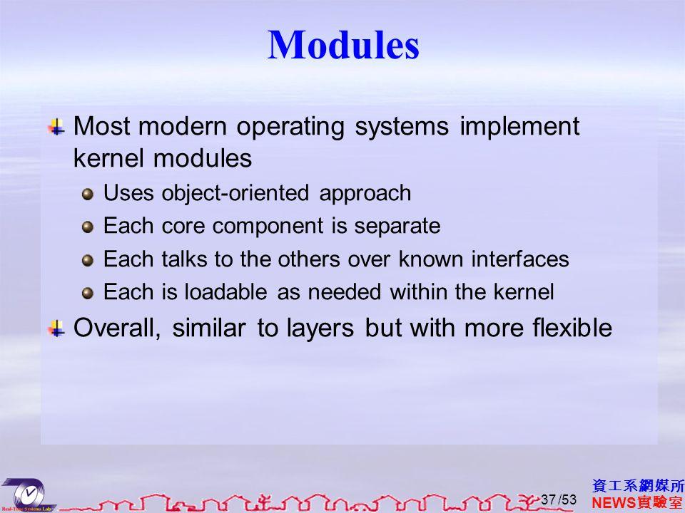 Solaris Modular Approach