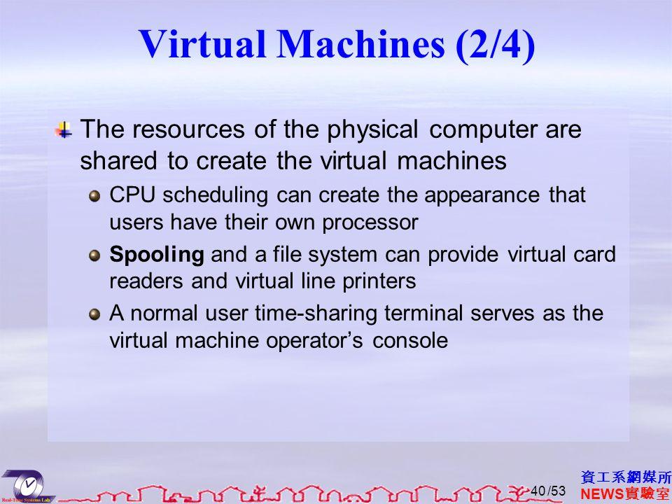 Virtual Machines (3/4) /53