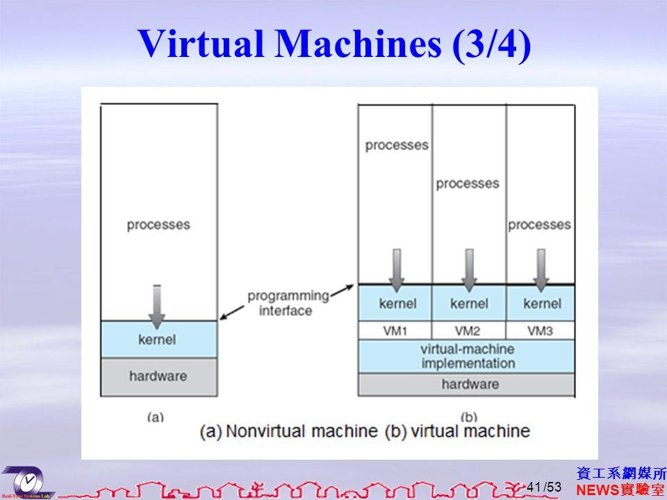Virtual Machines (4/4)
