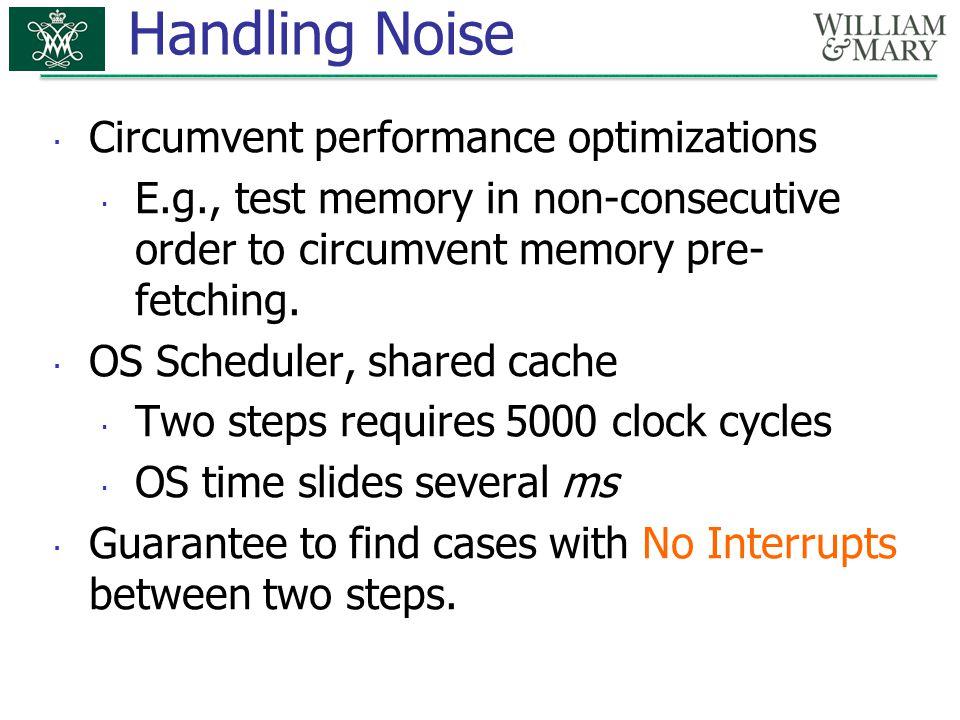 Handling Noise Circumvent performance optimizations
