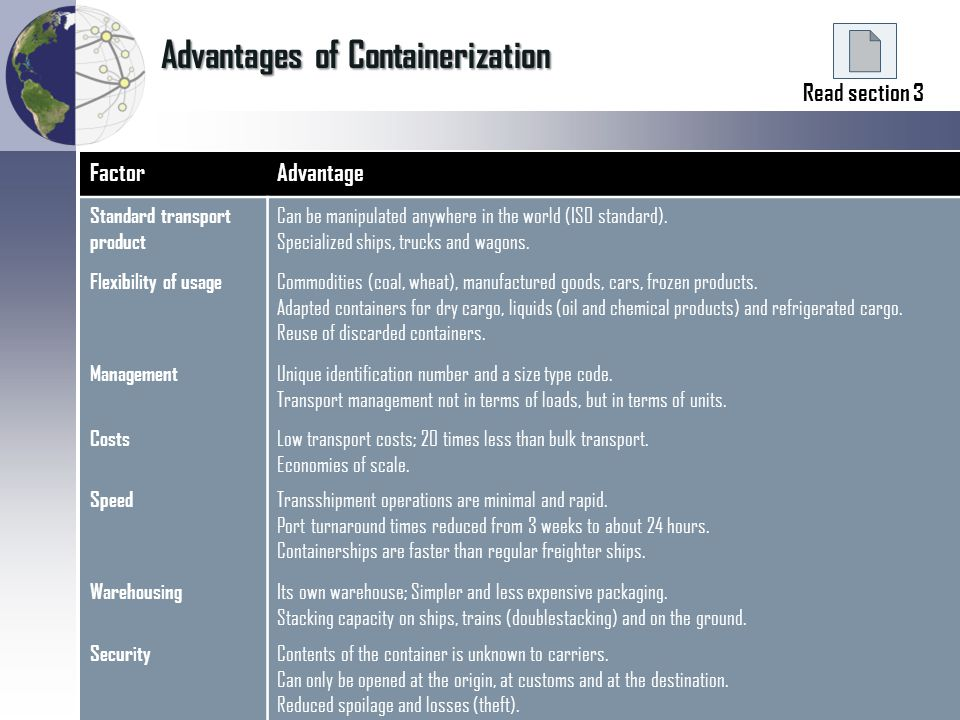 Advantages of Containerization