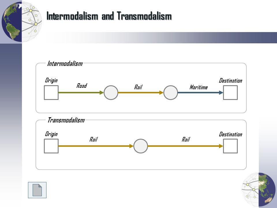 Intermodalism and Transmodalism