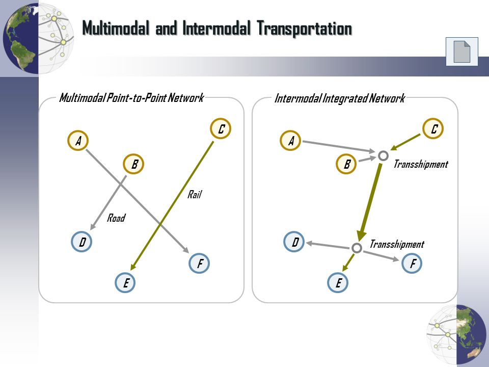 Multimodal and Intermodal Transportation
