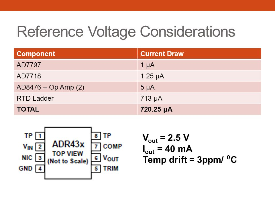 Reference Voltage Considerations