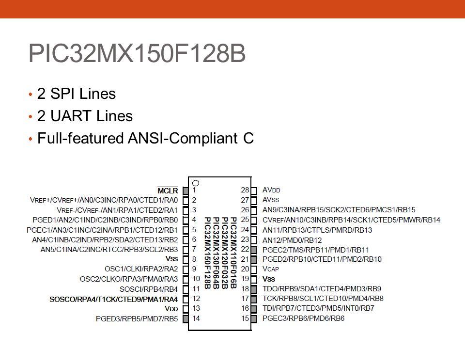 PIC32MX150F128B 2 SPI Lines 2 UART Lines