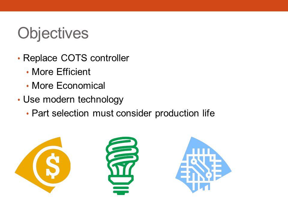 Objectives Replace COTS controller More Efficient More Economical