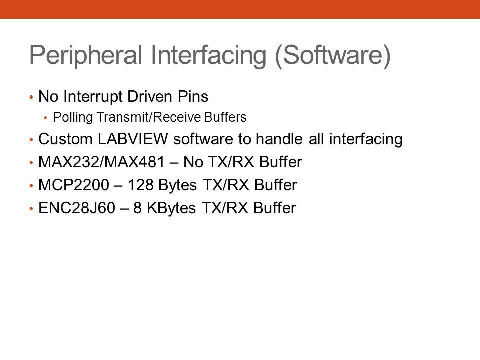 Peripheral Interfacing (Software)
