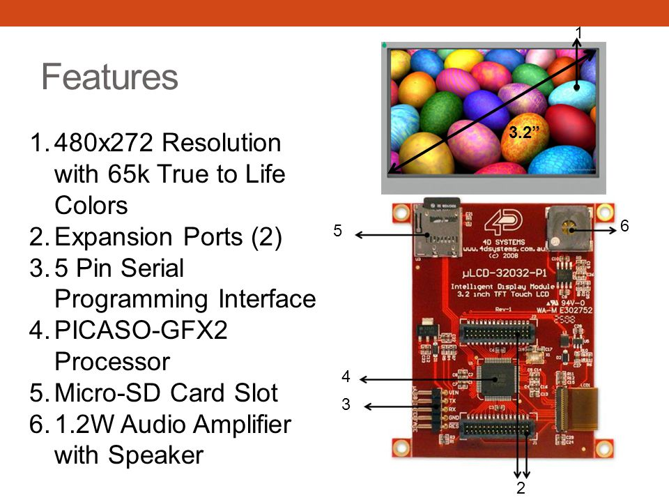 Features 480x272 Resolution with 65k True to Life Colors