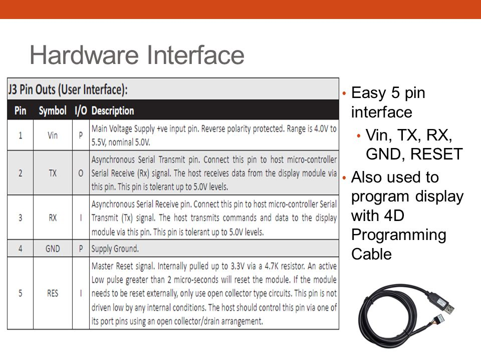 Hardware Interface Easy 5 pin interface Vin, TX, RX, GND, RESET