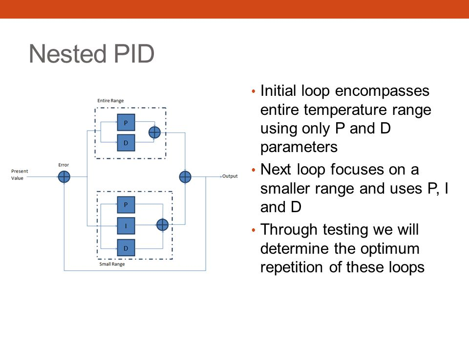 Nested PID Initial loop encompasses entire temperature range using only P and D parameters. Next loop focuses on a smaller range and uses P, I and D.