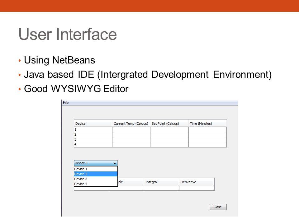 User Interface Using NetBeans