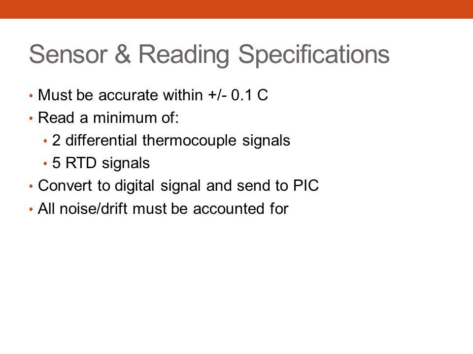 Sensor & Reading Specifications