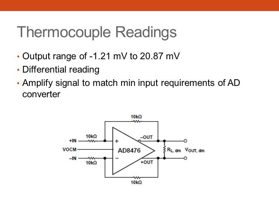 Thermocouple Readings