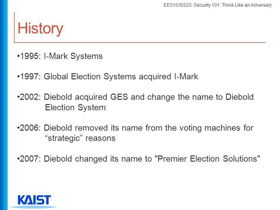 History 1995: I-Mark Systems