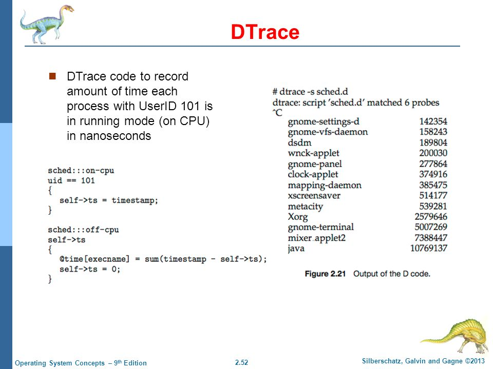 DTrace DTrace code to record amount of time each process with UserID 101 is in running mode (on CPU) in nanoseconds.