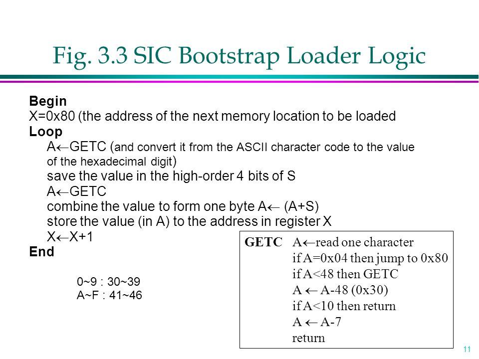 Fig. 3.3 SIC Bootstrap Loader Logic