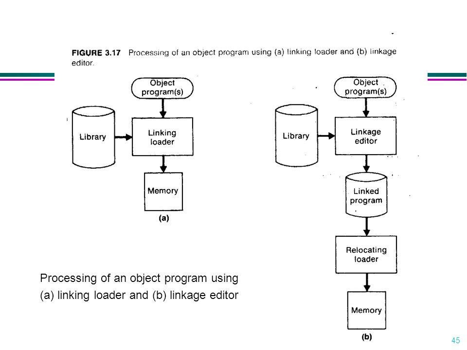 Linking Loader vs. Linkage Editor