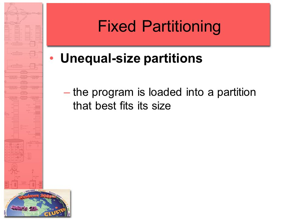 Fixed Partitioning Unequal-size partitions