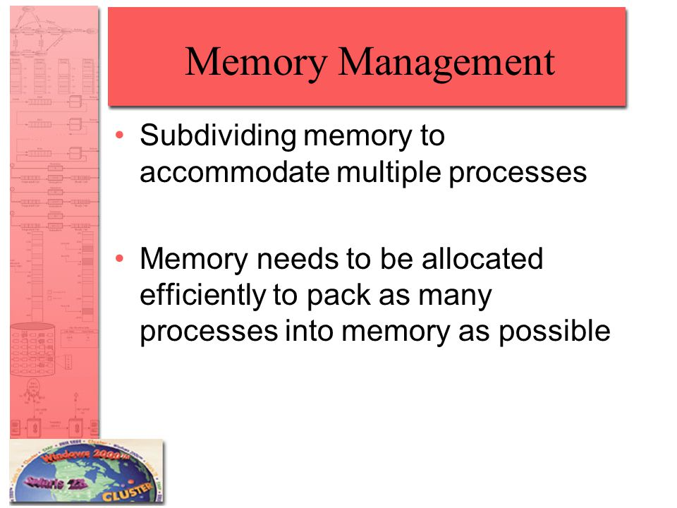 Memory Management Subdividing memory to accommodate multiple processes