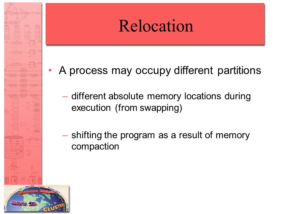 Relocation A process may occupy different partitions