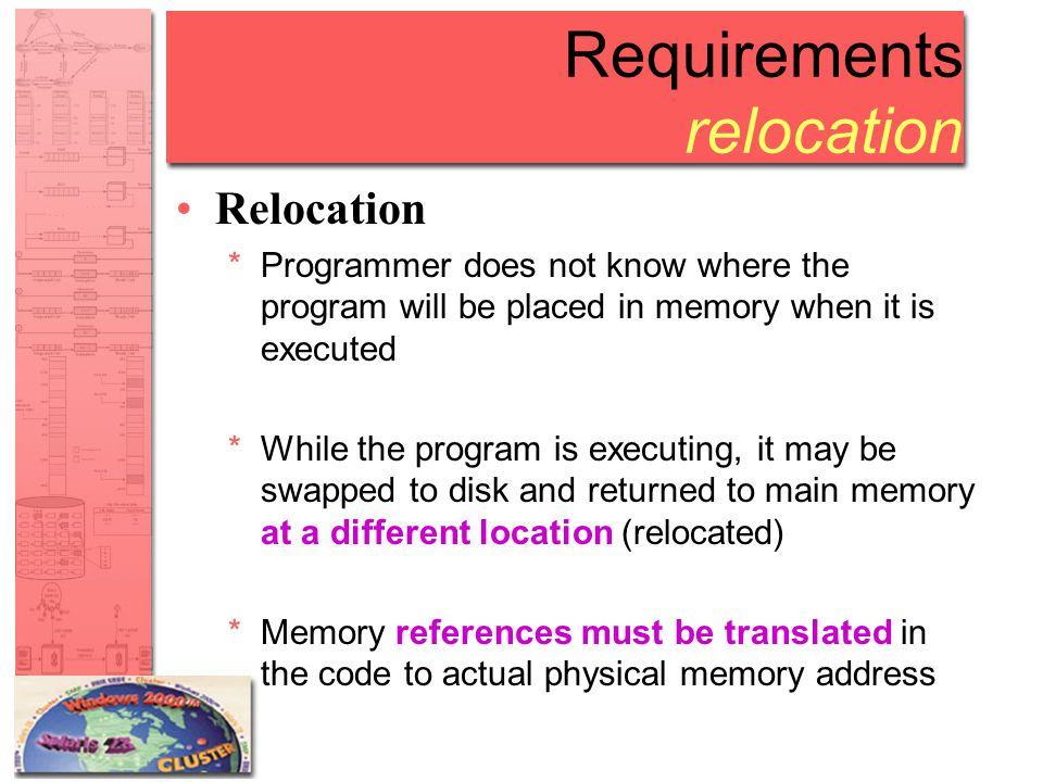 Requirements relocation