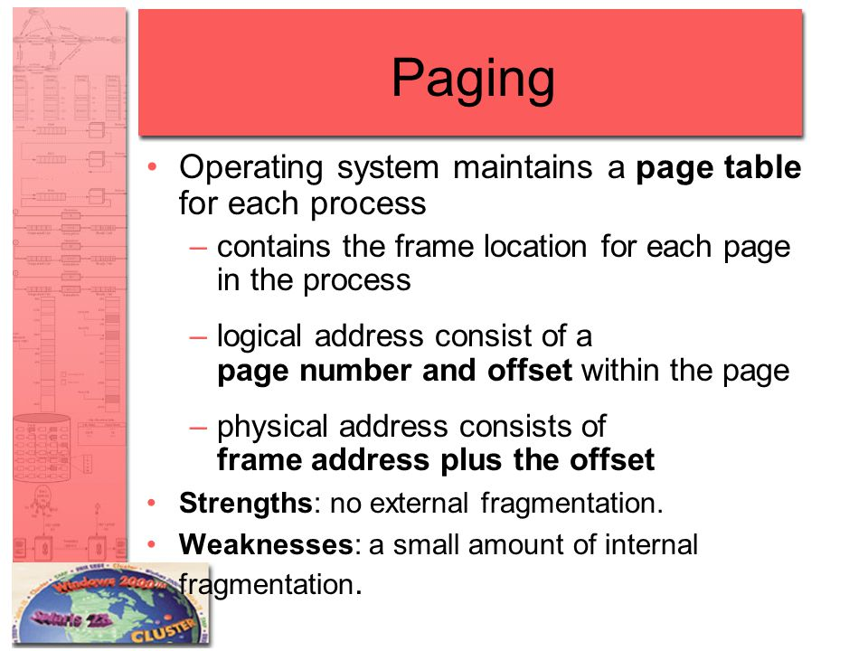 Paging Operating system maintains a page table for each process