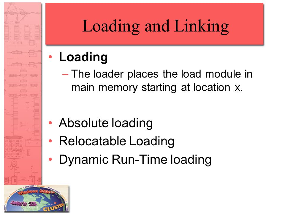 Loading and Linking Loading Absolute loading Relocatable Loading